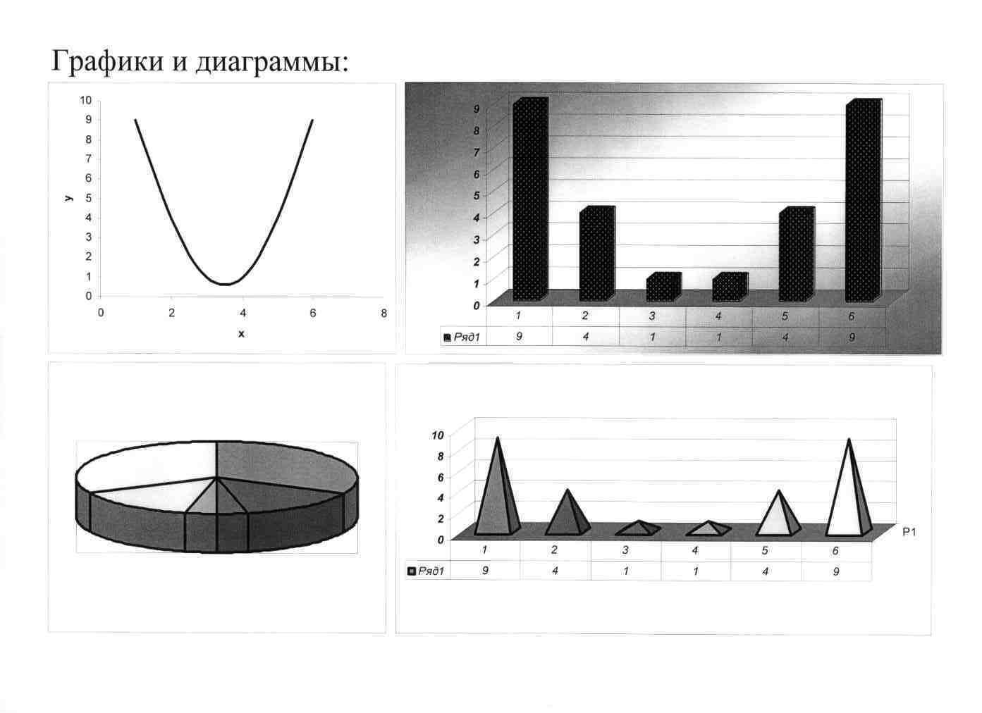 Примеры графики и схемы
